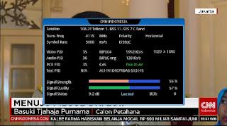 CNN HD channel HD awal di Indonesia