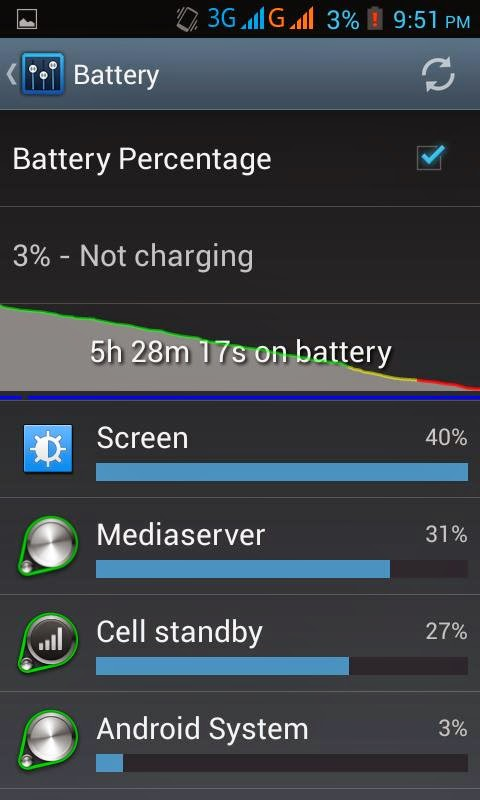 SKK Mobile Wind Review Battery Stats