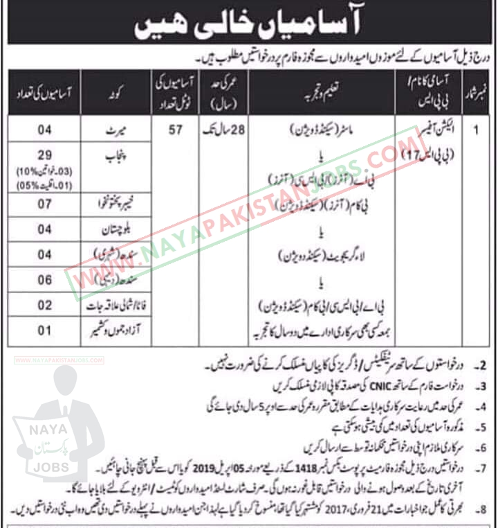 ECP Jobs 2019, Election Officer Jobs in ECP Election Commission of Pakistan 2019 March
