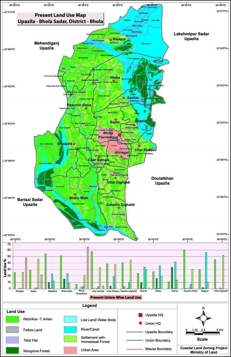 Bhola Sadar Upazila Land Use Mouza Map Bhola District Bangladesh