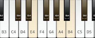 Natural Minor Scale on key C# or D flat