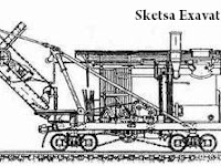 Penemu Excavator - William Smith Otis