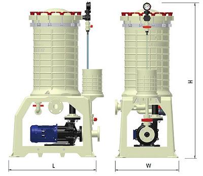 Thiết bị máy lọc hóa chất công nghiệp- Đài Loan