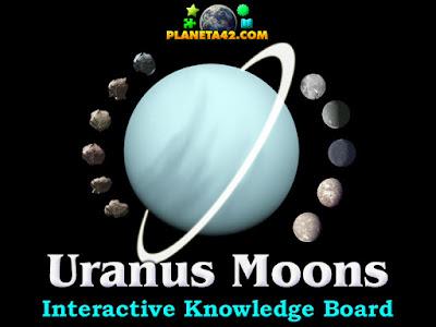Uranus Moons Puzzle