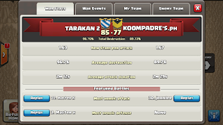 Clan TARAKAN 2 vs KOOMPRADE's.ph, TARAKAN 2 Victory