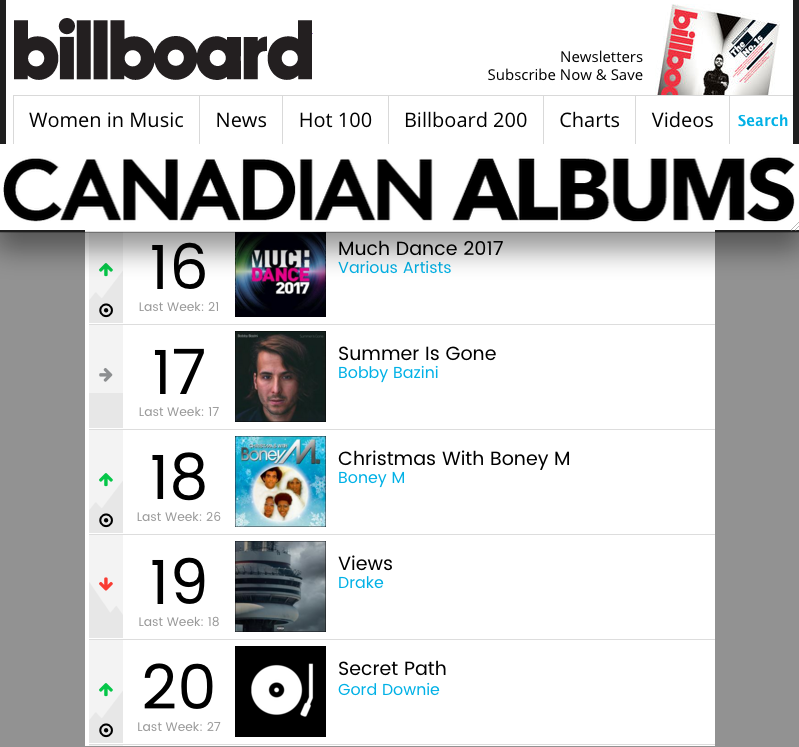 20/12/2016 Boney M. in Bollboard Canadian TOP20 Albums Billboard_Canadian_Albums_TOP20