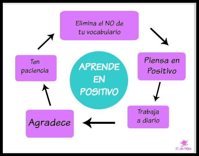 TIPS APRENDE EN POSITIVO