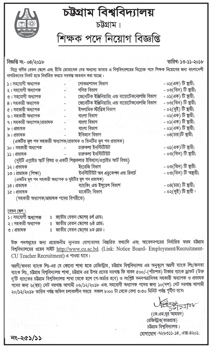 University of Chittagong (CU) Job Circular 2018