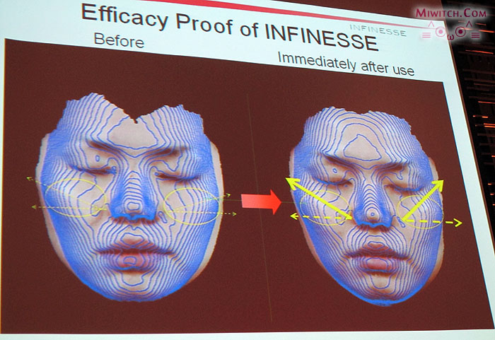 Albion Infinesse Before After use Face Mapping