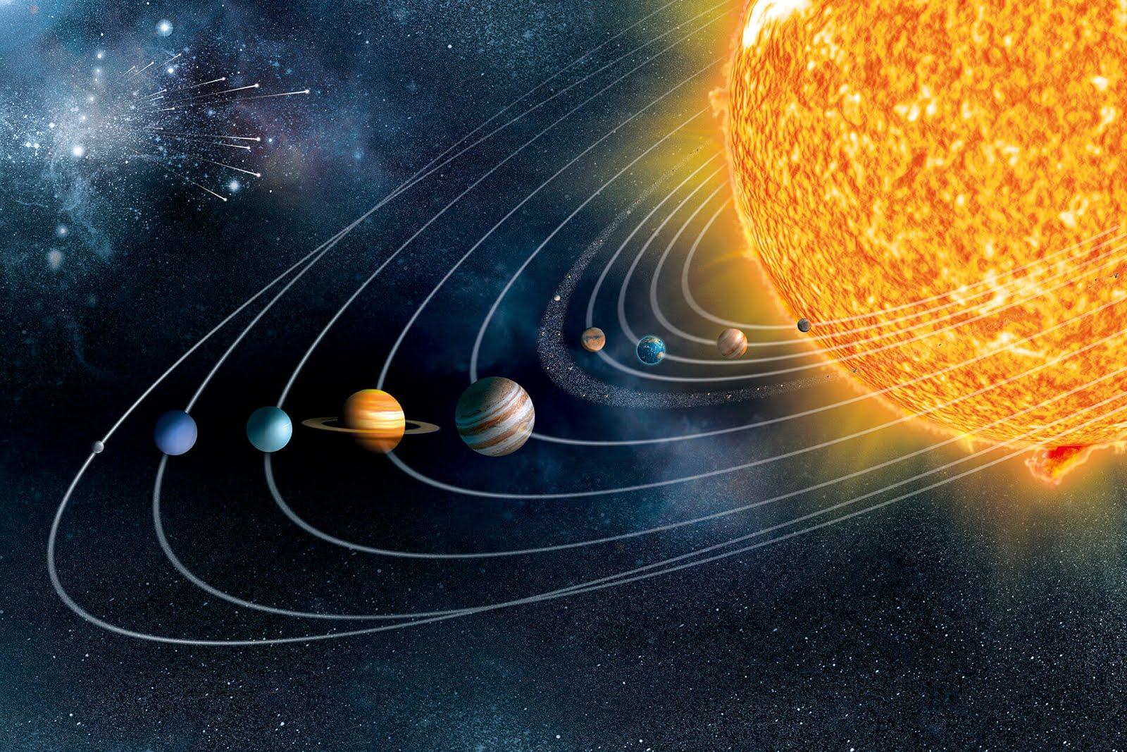Perchè le orbite sono ellittiche?