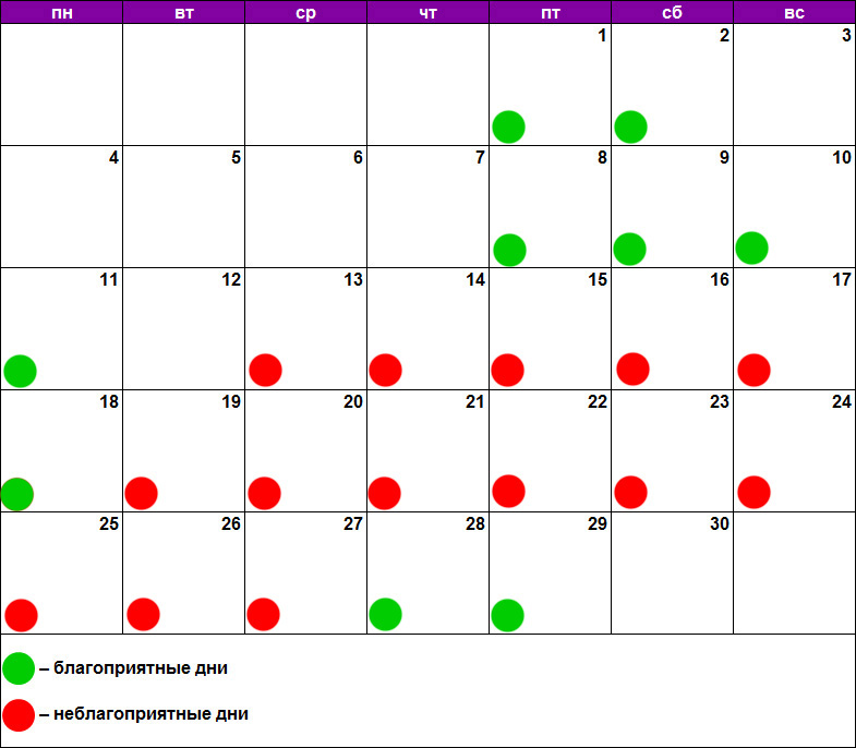 лунный календарь эпиляции июнь 2018