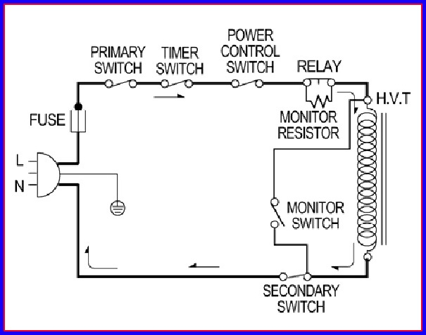 Electronic Equipment Repair Centre Media Em820cfd P00e