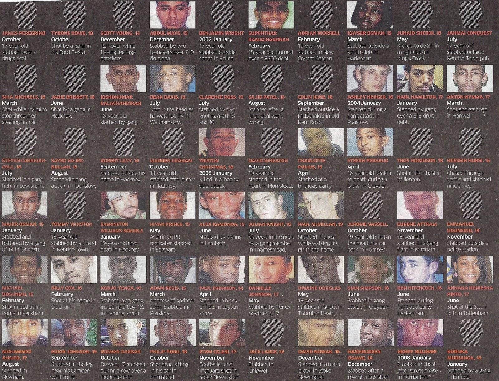 Capital Ford Charlotte >> Knife Crime blog - Making society safer: Murderous death ...