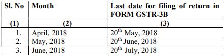 form gstr 3b filing dates april june 2018