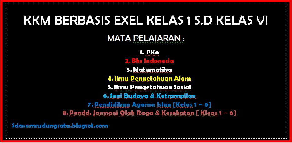 Kkm Berbasis Exel Kelas 1 2 3 4 5 6 Kurikulum Ktsp Tahun