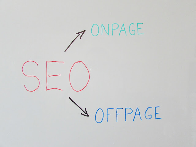 On-page-SEO-Off-Page-SEO