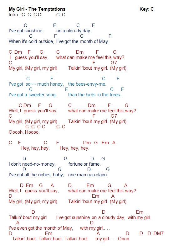 Beautiful Girl Chord : beautiful, chord, TalkingChord.com:, Temptations, (Chords)