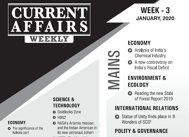 GS Score Current Affairs