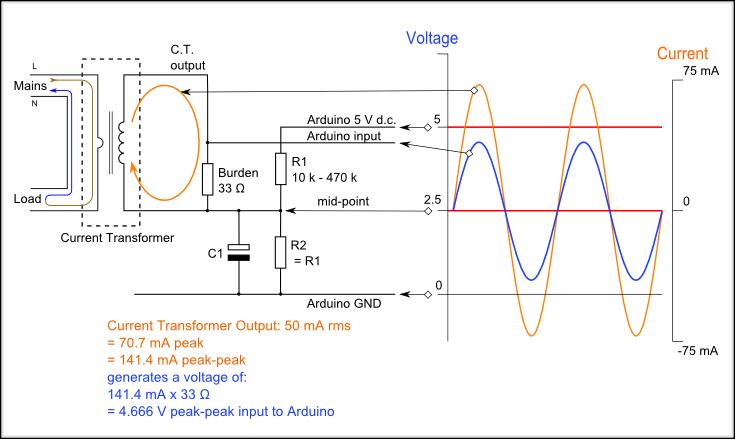 EmonTx on ESP8266 with Arduino IDE   Lantau kilowatt counter
