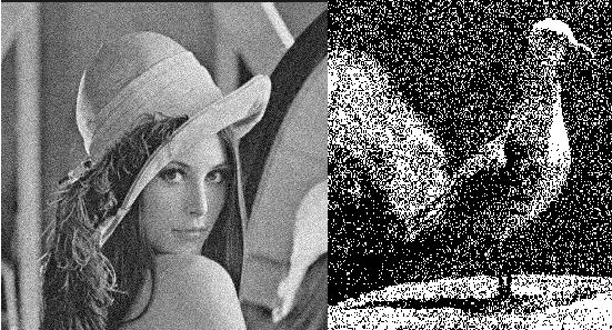 Image Noise Level Estimation