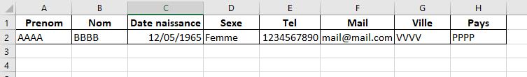 Données extraites du formulaire pdf mises en forme