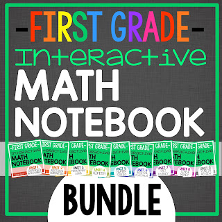 interactive math notebook for first grade