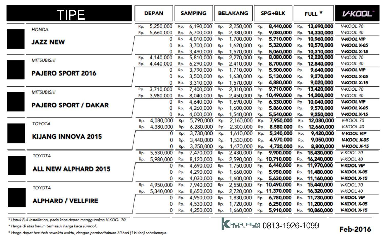 Harga Mobil All New Vellfire Pilih Grand Avanza Atau Veloz Vkool Untuk Innova Pajero Alphard Jazz Di Jogja