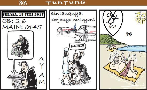 Prediksi Gambar Pak Tuntung Selasa 18 07 2017