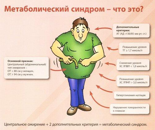 мексидол при эректильной дисфункции