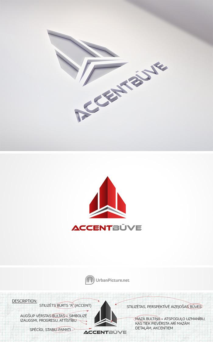 Logo dizaina paraugattēls - logo apraksts un piemēri
