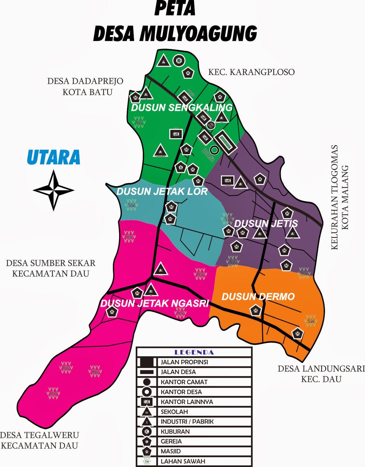 Desa Mulyoagung Gambaran Umum