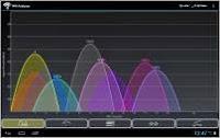 Демонстрация программы Wi-Fi-analizer - загруженность каналов