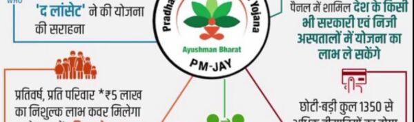 Ayushman Bharat Program Yojana Scheme 2018