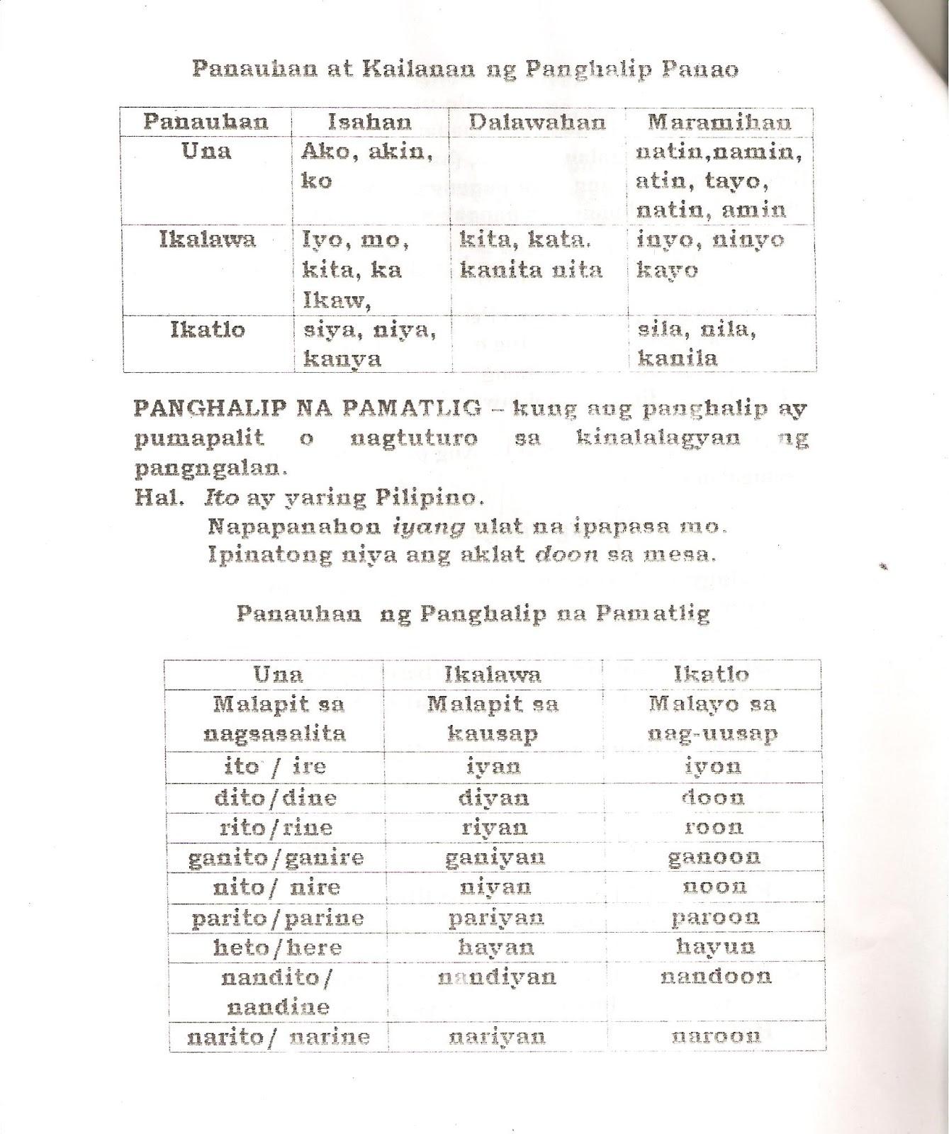 Pang Abay O Pang Uri Worksheet   Printable Worksheets and Activities for  Teachers [ 1600 x 1339 Pixel ]