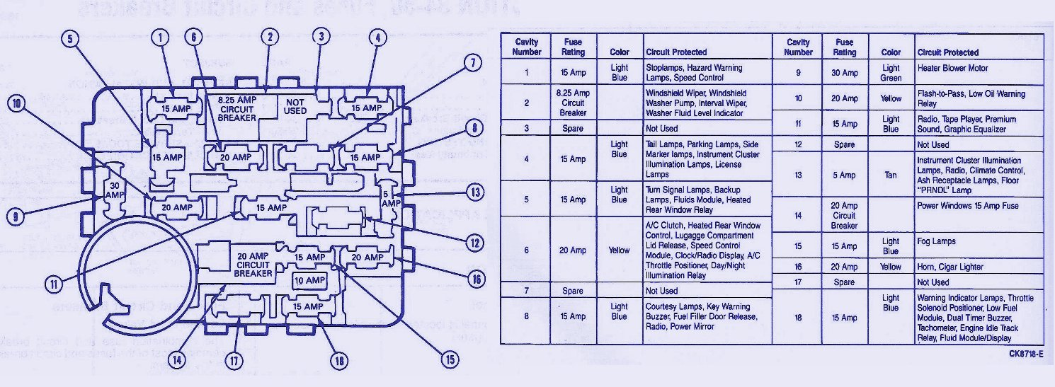 small resolution of 91 ford taurus fuse box