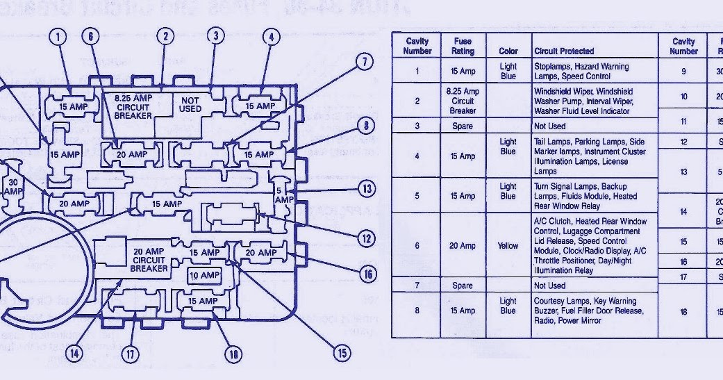 Fuse Box Diagram Of 2009 Ford Explorer [] Diagram Guide