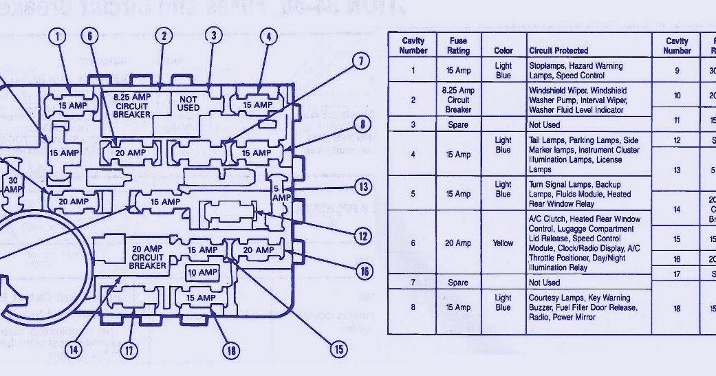 97 Explorer Fuse Diagram - Wiring Diagram Networks