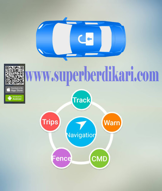 gps tracker tracksolid