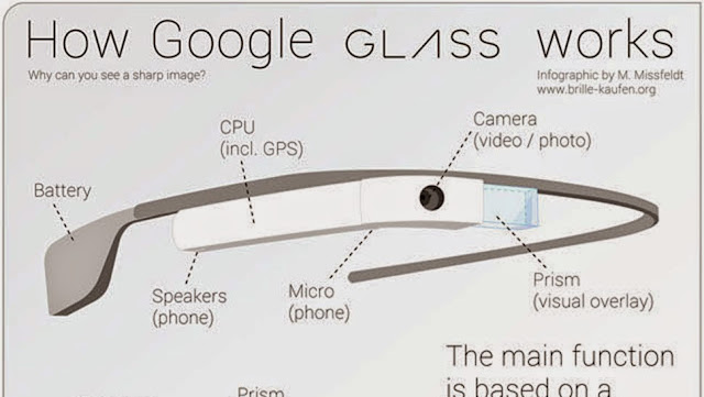 Google Glass 2 latest technology
