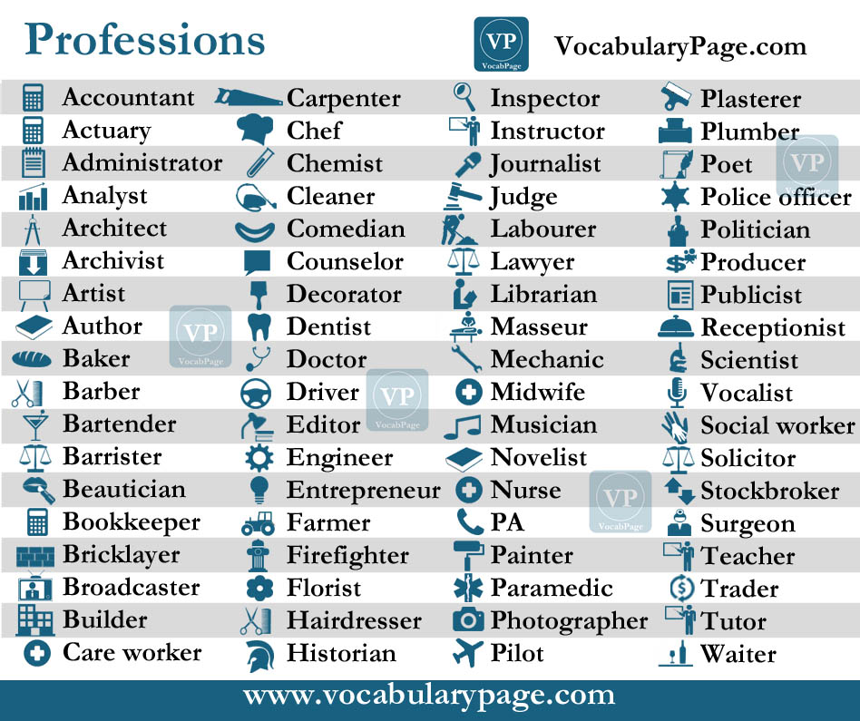 writing a letter vocabulary business letter writing phrases speakspeak vocabularypage april 2016 - Masseur Cover Letter