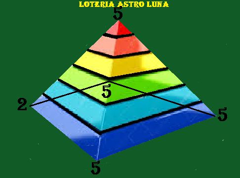Como ganar a la loteria hoy
