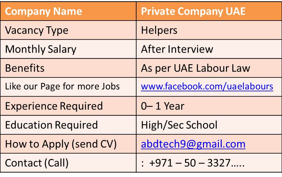 We UAE Labours offering Free New Jobs inwards Dubai to our visitors Across Globe Required Helpers For UAE