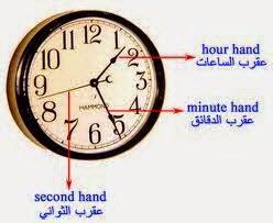 الساعه - الوقت بالانجليزى