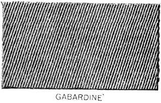Baham Penemuan Burberry Gabardine