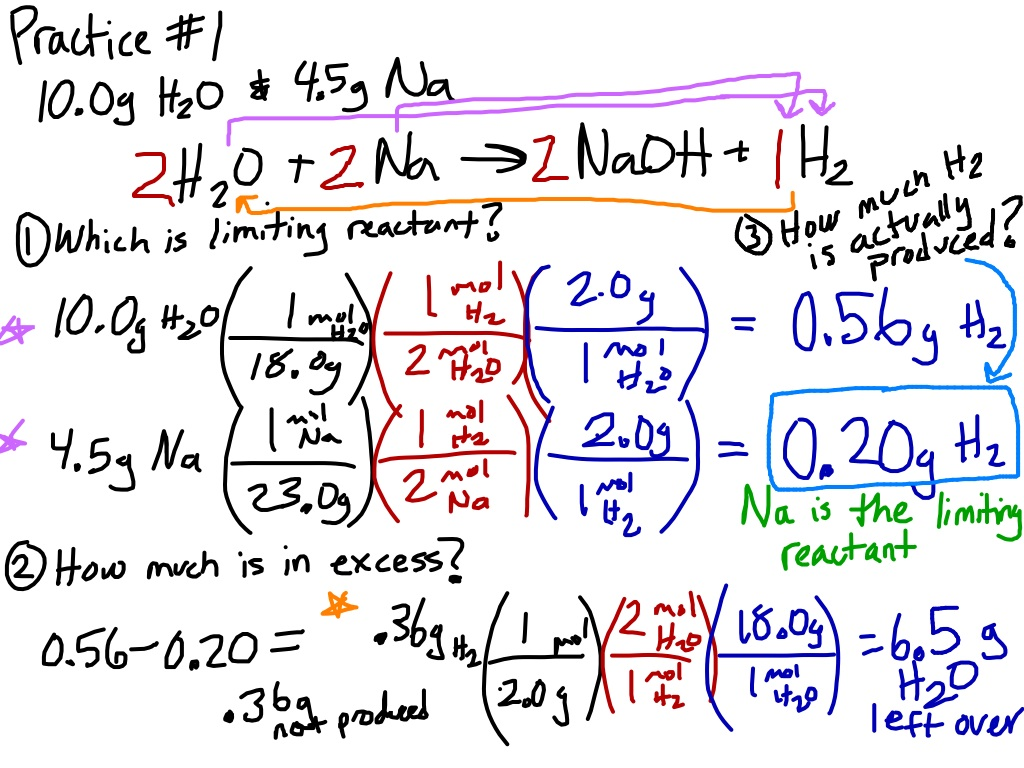 Chemistry Notes: Limiting Reactant Example