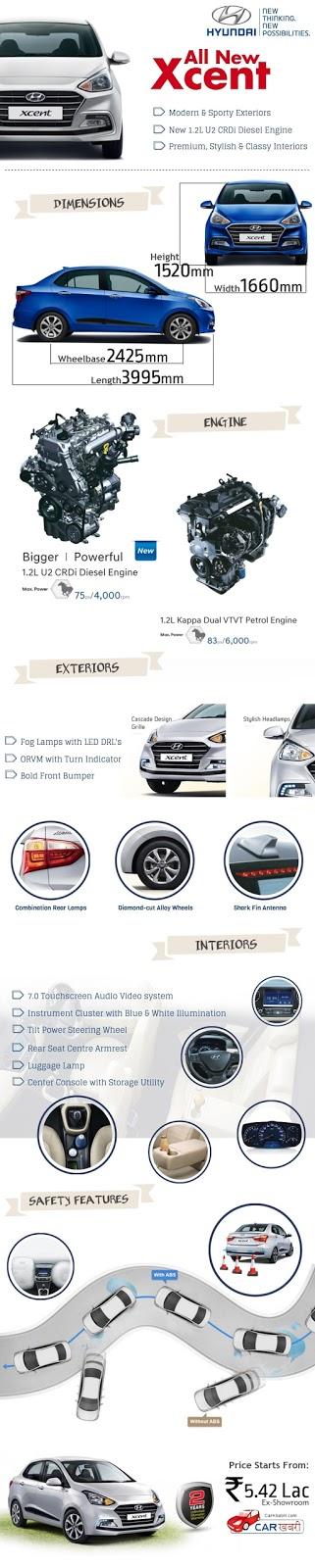 2017 Hyundai Xcent Facelit Infographic