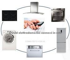 Elettrodomestici Connessi con Smartphone