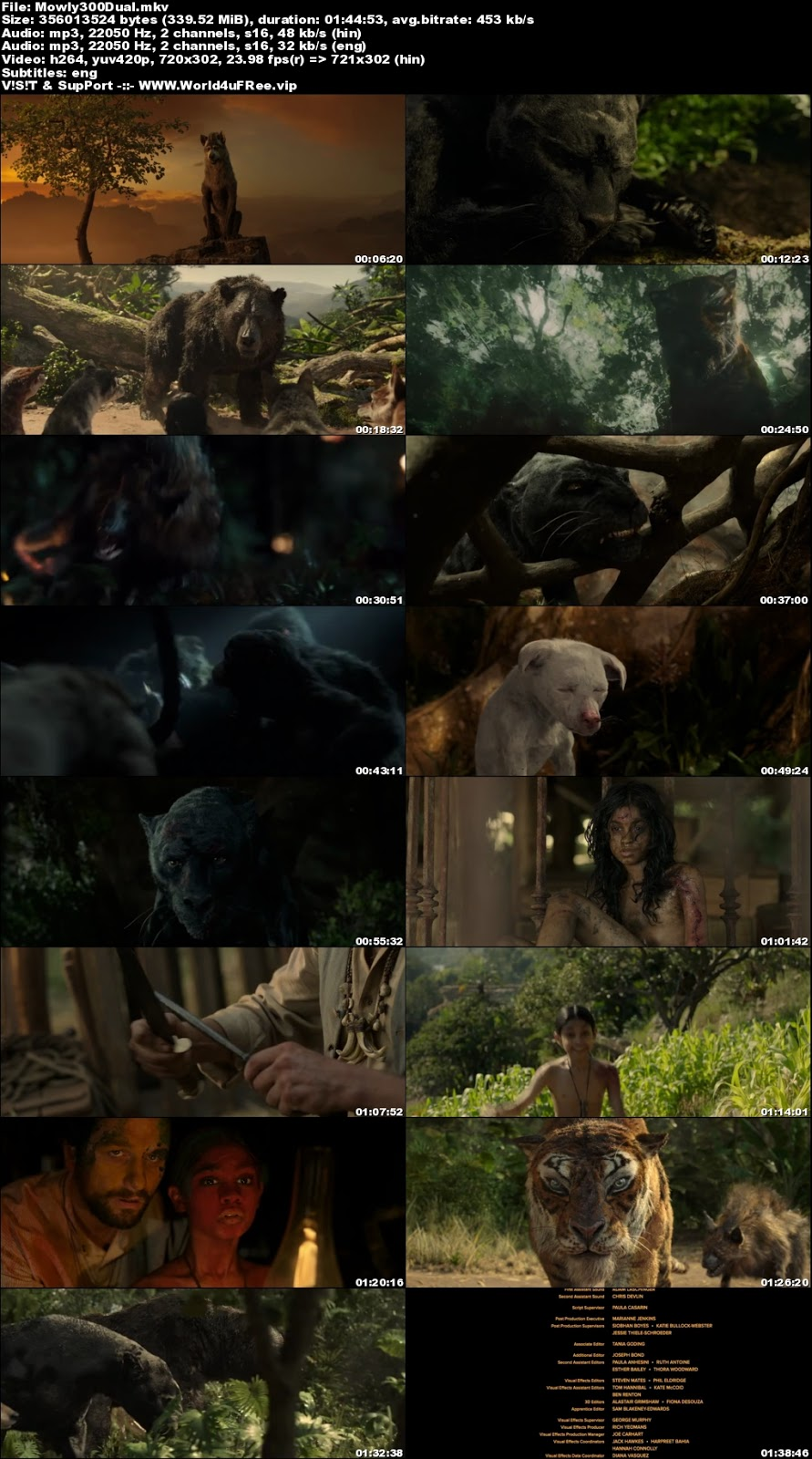 Mowgli Legend of the Jungle 2018 Dual Audio HDRip 480p 300Mb x264 world4ufree.vip, hollywood movie Mowgli Legend of the Jungle 2018 hindi dubbed dual audio hindi english languages original audio 720p BRRip hdrip free download 700mb movies download or watch online at world4ufree.vip