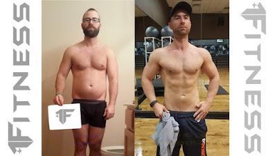 Weight Loss Fundamentals