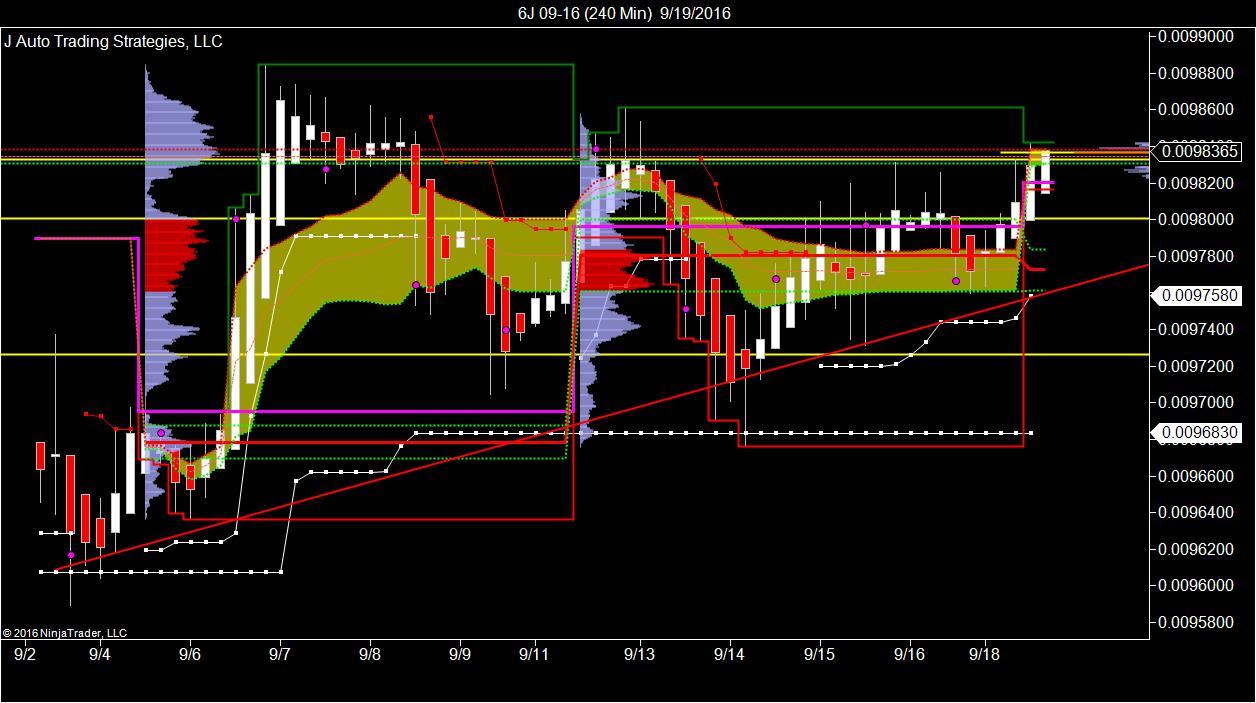 Ramius trading strategies llc